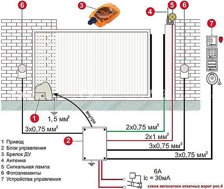 Avtomatika dlya vorot svoimi rukami 7 - Откатные ворота своими руками | Монтаж и установка. Фото, схемы.