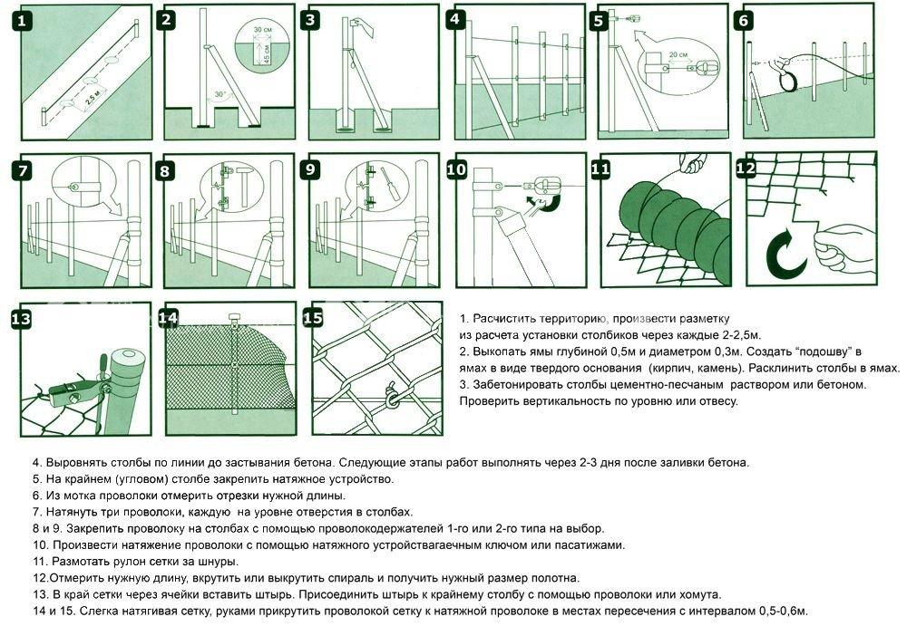 Kak krepit setku rabitsu - Забор из сетки рабицы своими руками