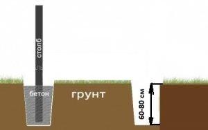 Montazh nesushhih stolbov 300x188 - Монтаж-несущих-столбов