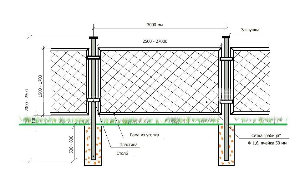 Zabor iz setki rabitsy1 - Забор из сетки рабицы своими руками