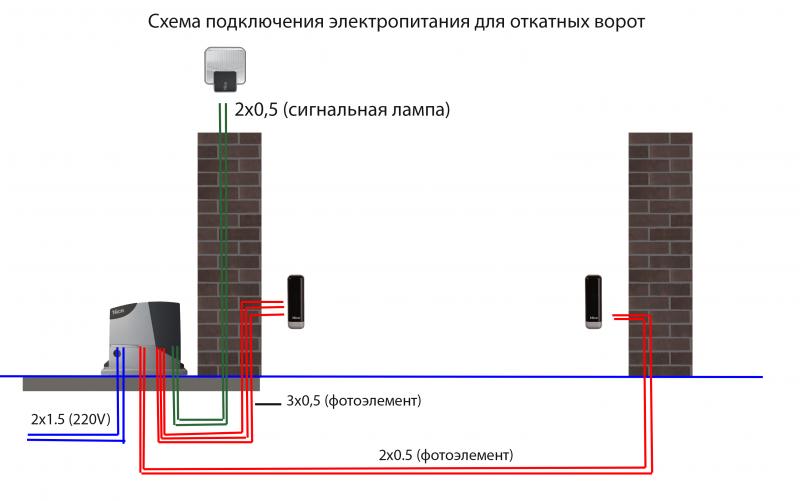 shema podklyucheniya pitaniya dlya otkatnyh vorot 800x501 - схема подключения питания для откатных ворот